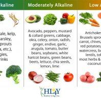 alkaline-diet-plan